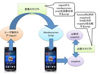 スクリーンショット(2011-04-13 8.45.23).png